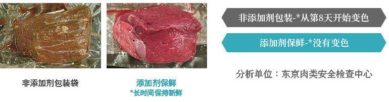 上海甲醛治理